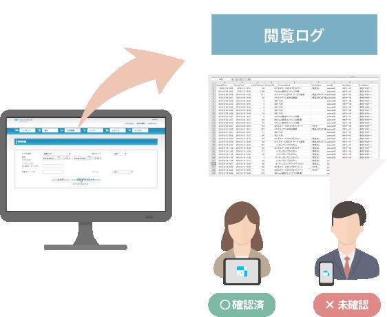 スマートカタログの特徴2-各種ログの取得で利用状況の把握が可能-